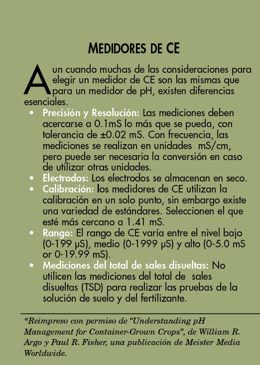 medidores_CE